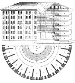 512px-Panopticon.jpg