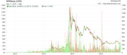 bitcon-chart.png