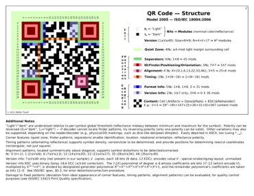 QRCode-2-Structure.png