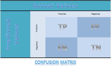 ConfusionMatrix.png